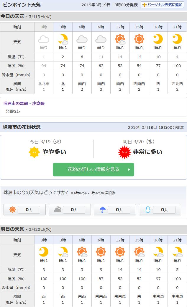 3/19天気予報