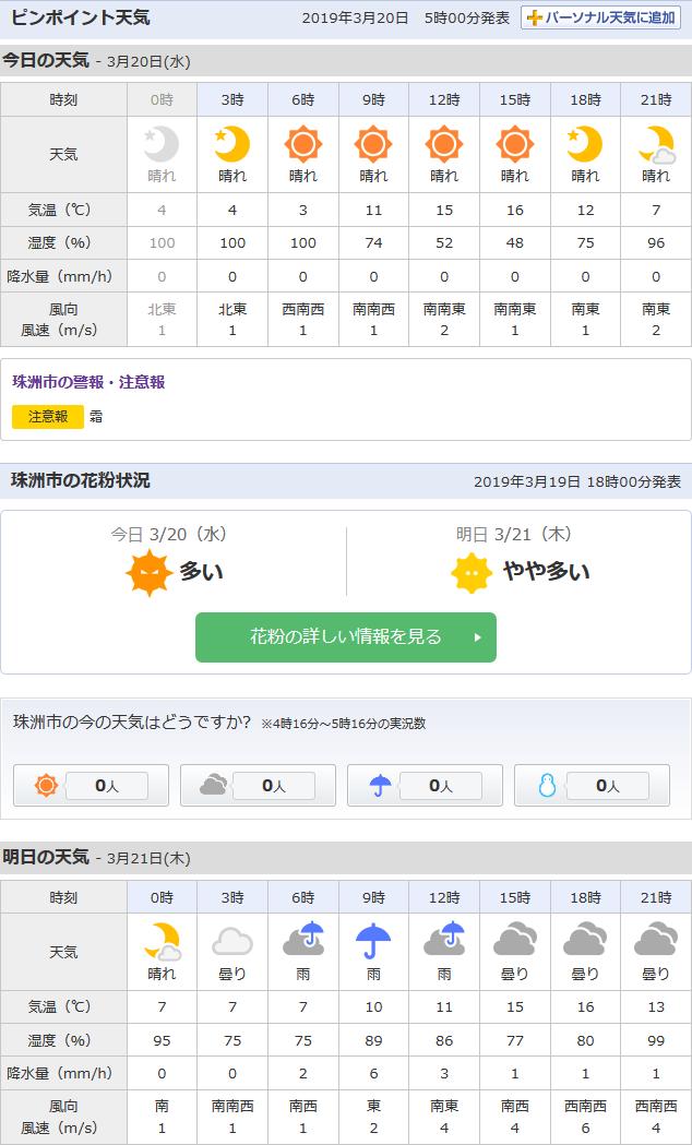 3/20天気予報