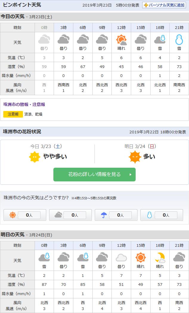3/23天気予報