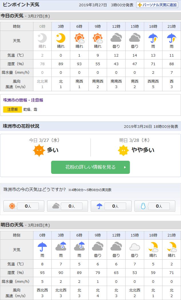 3/27天気予報