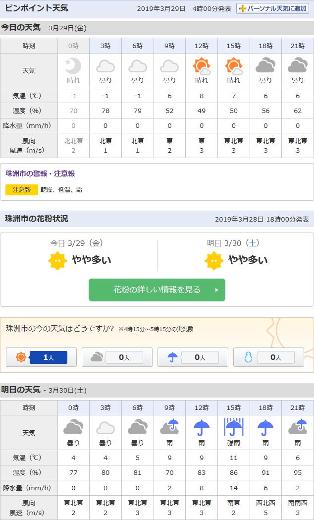 3/29天気予報