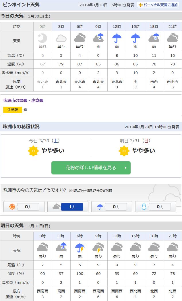 3/30天気予報