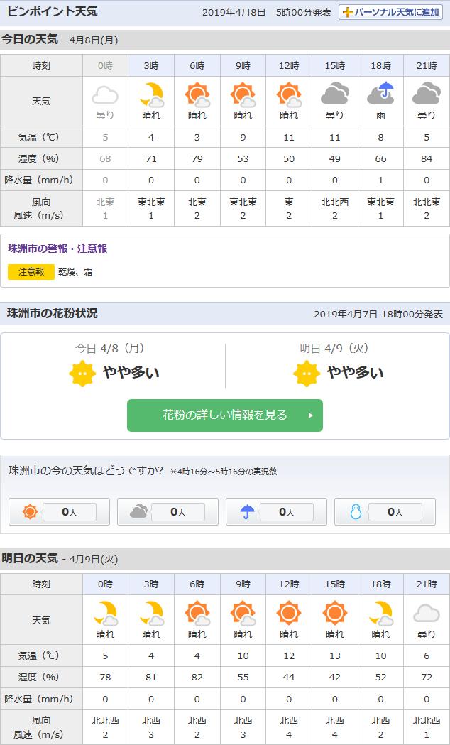 4/8天気予報