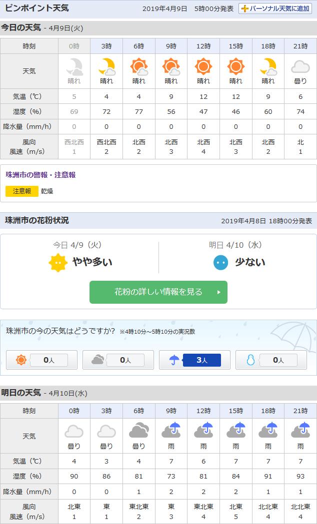 4/9天気予報