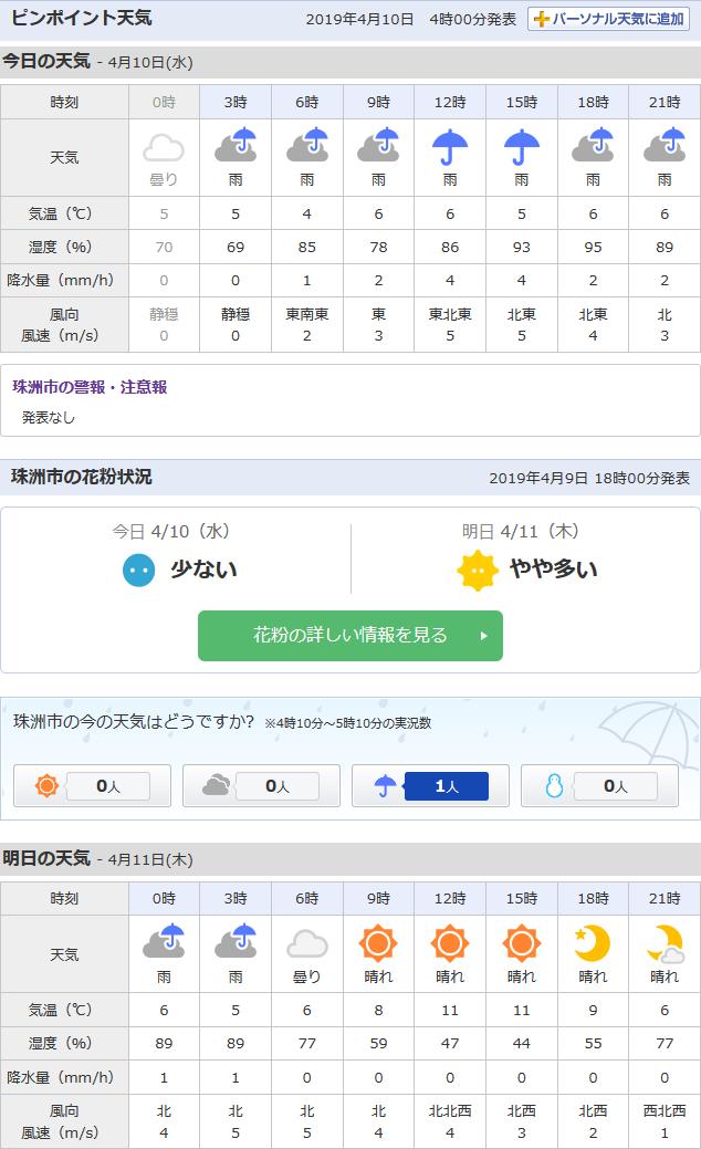 4/10天気予報