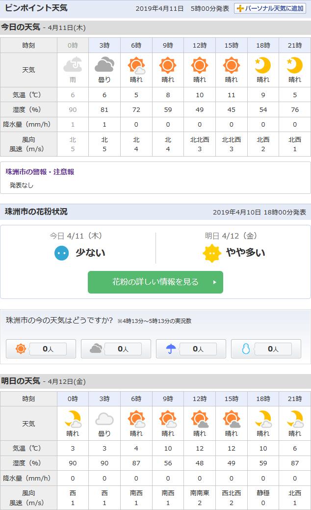 4/11天気予報
