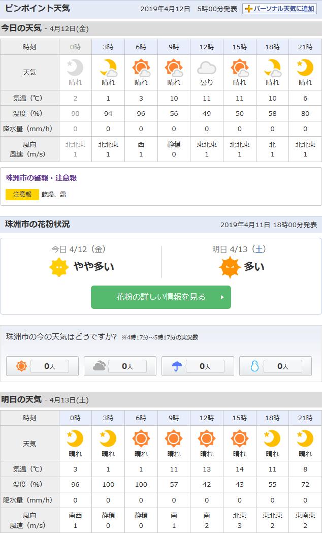 4/12天気予報