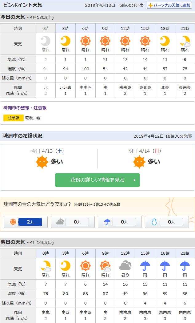 4/13天気予報