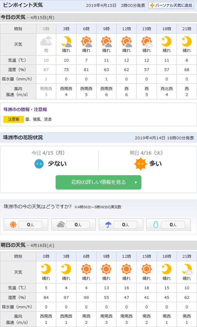 4/15天気予報