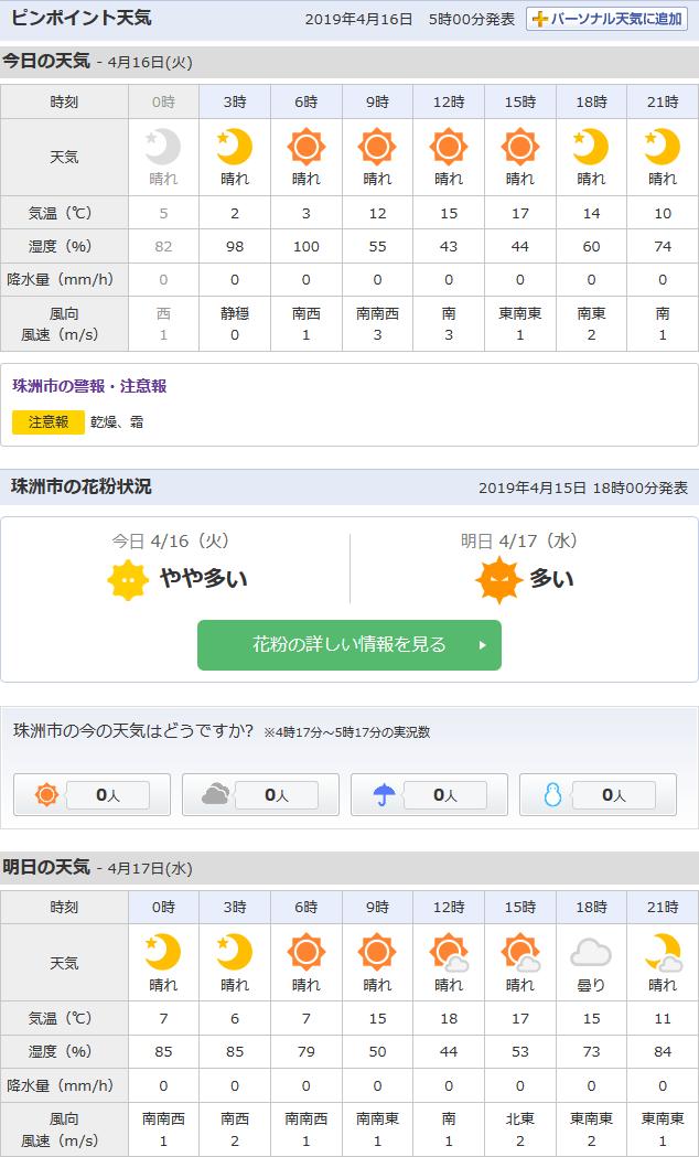 4/16天気予報