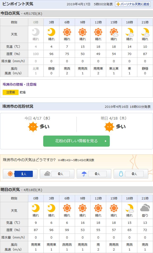 4/17天気予報