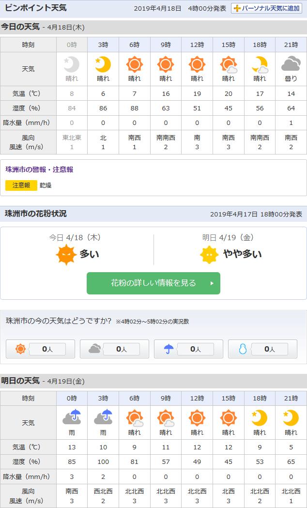 4/18天気予報