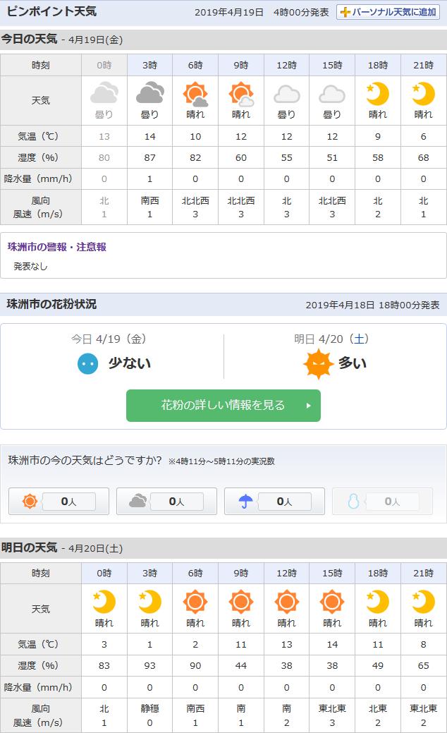 4/19天気予報