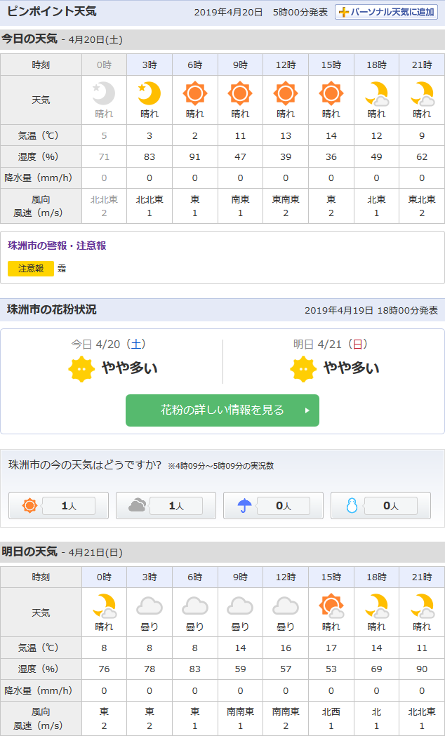 4/20天気予報