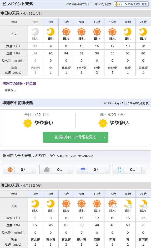 4/22天気予報