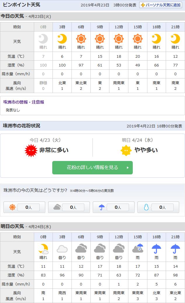 4/23天気予報