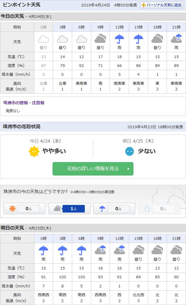 4/24天気予報