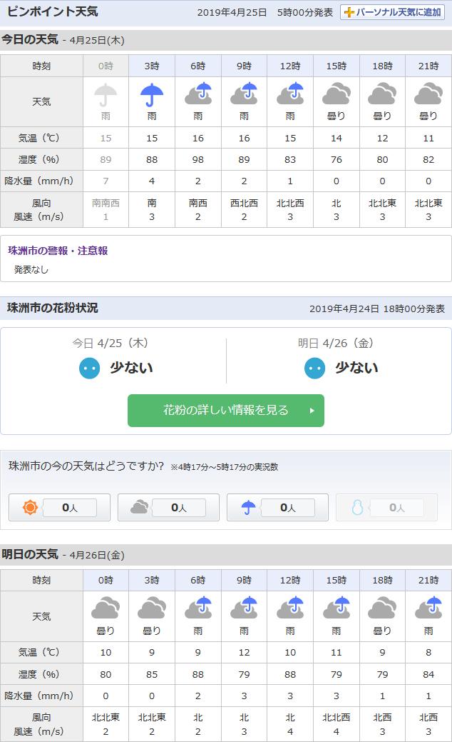 4/25天気予報