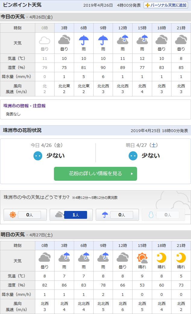 4/26天気予報