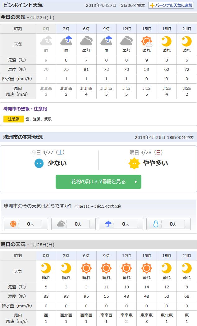 4/27天気予報