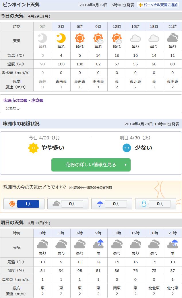 4/29天気予報