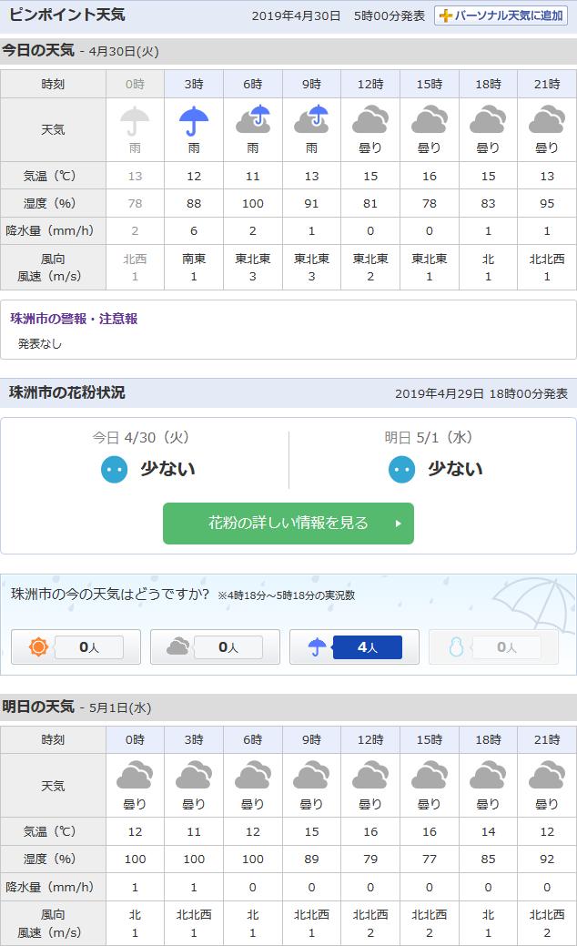4/30天気予報