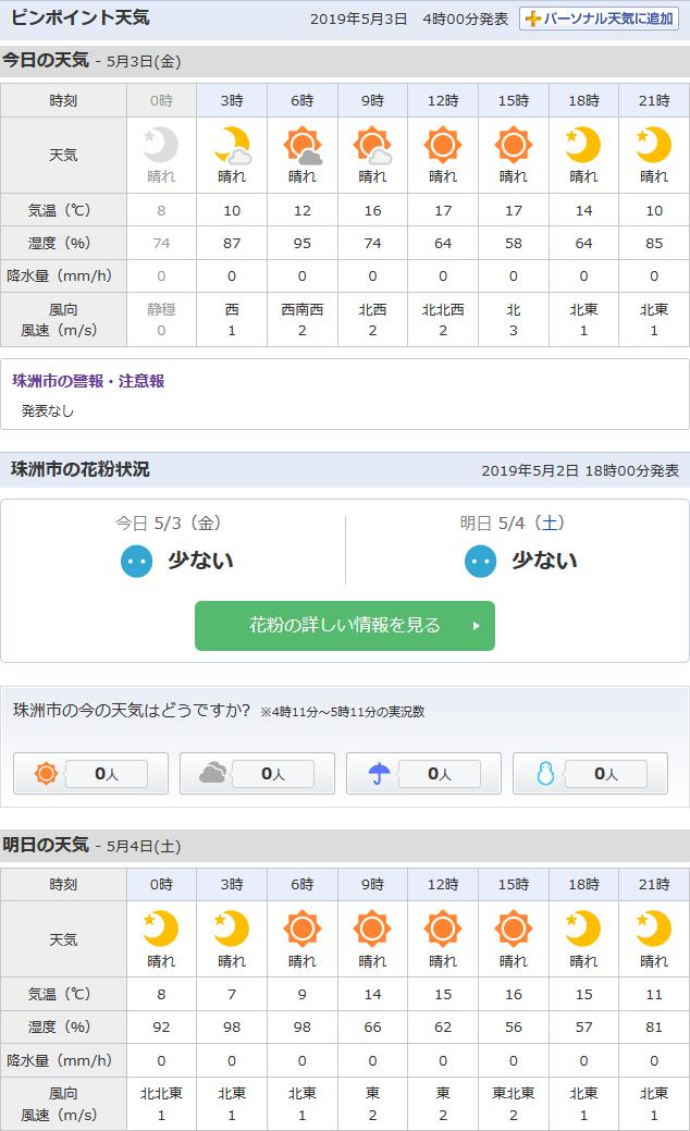 5/3天気予報