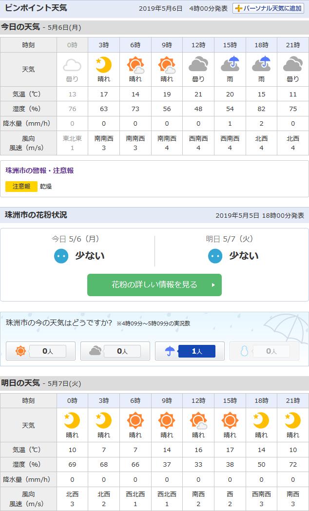 5/6天気予報