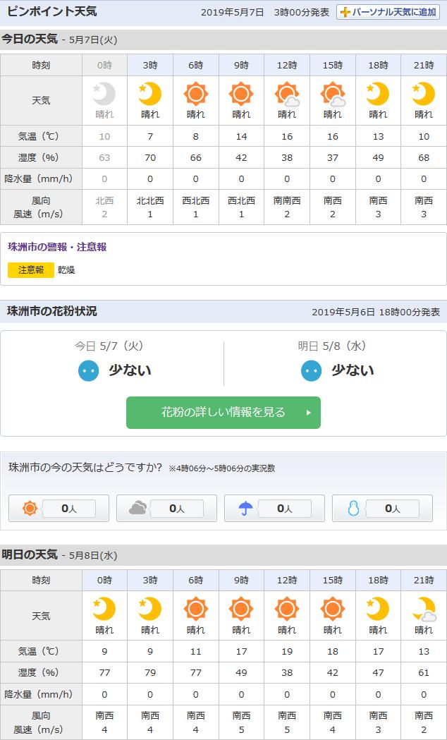 5/7天気予報