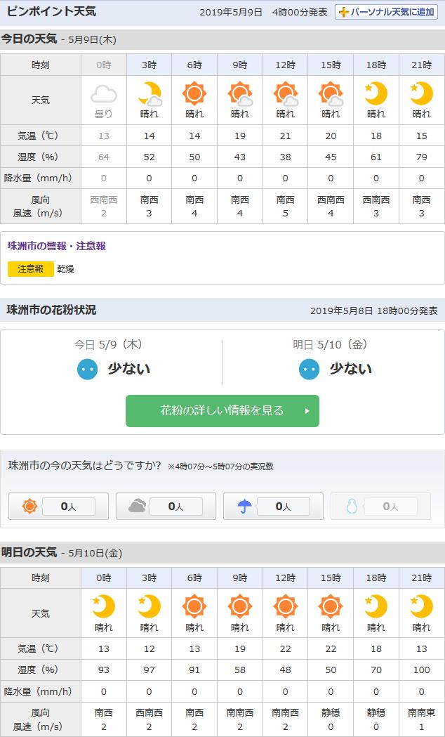 5/9天気予報