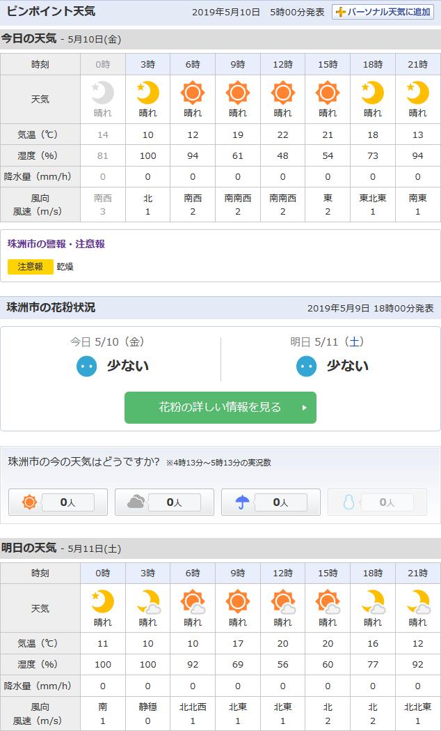 5/10天気予報