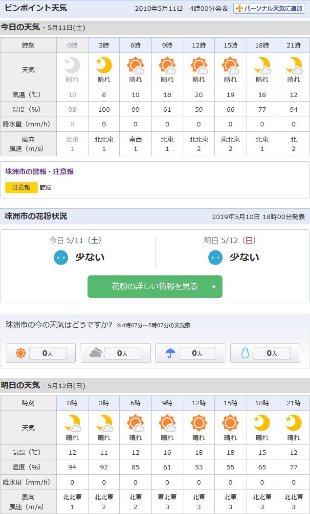 5/11天気予報