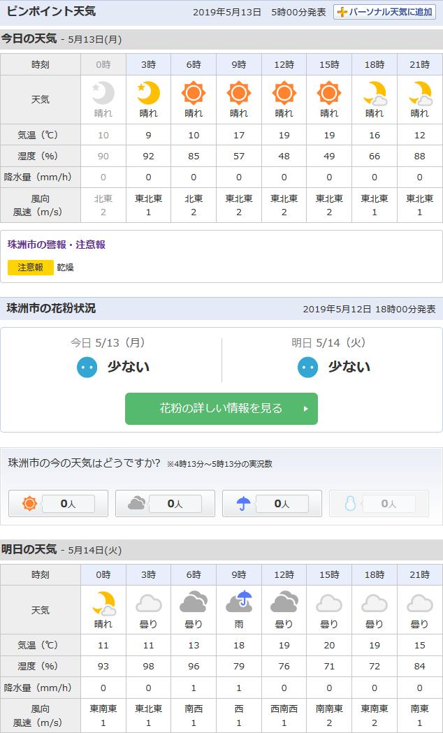 5/13天気予報