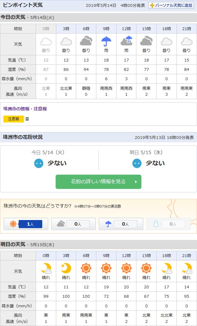 5/14天気予報