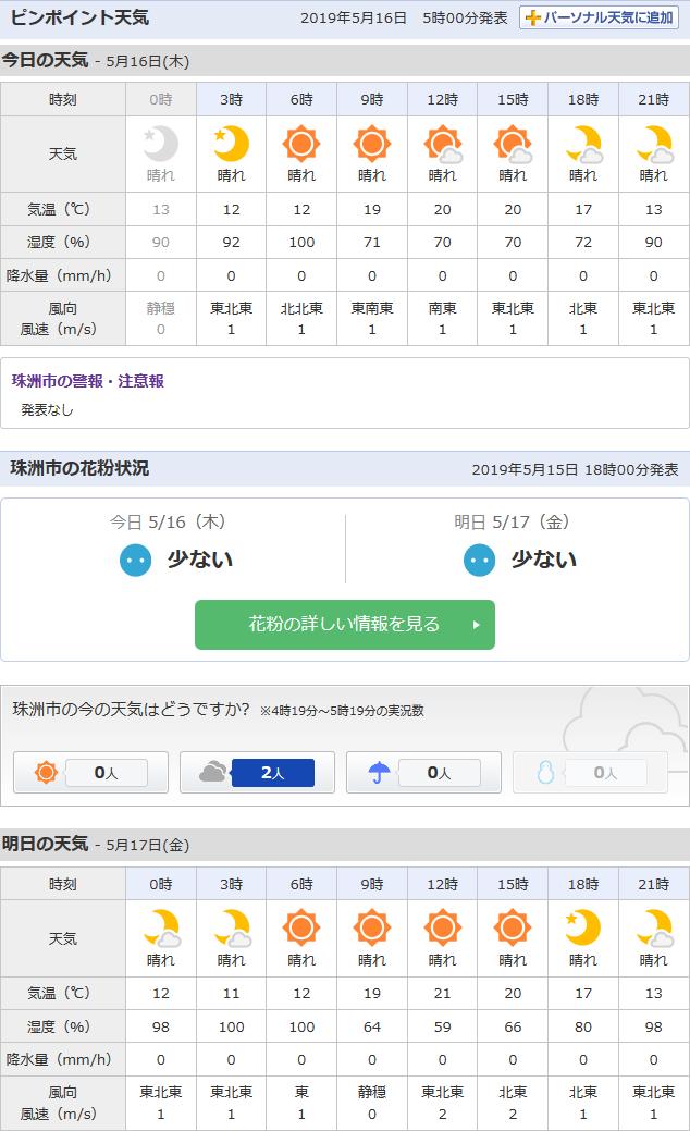 5/16天気予報
