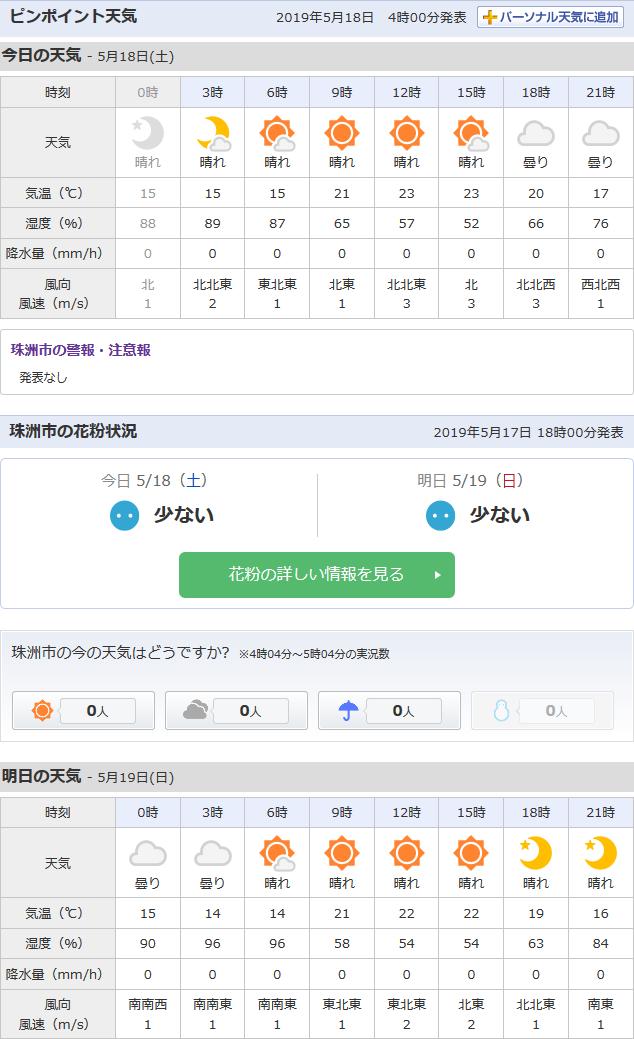 5/18天気予報