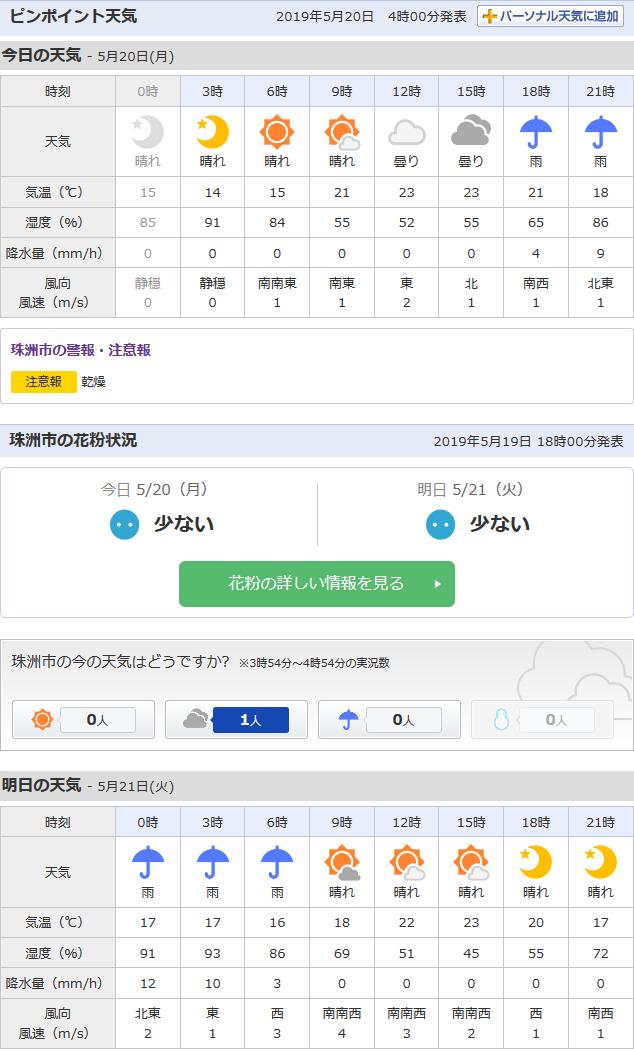 5/20天気予報