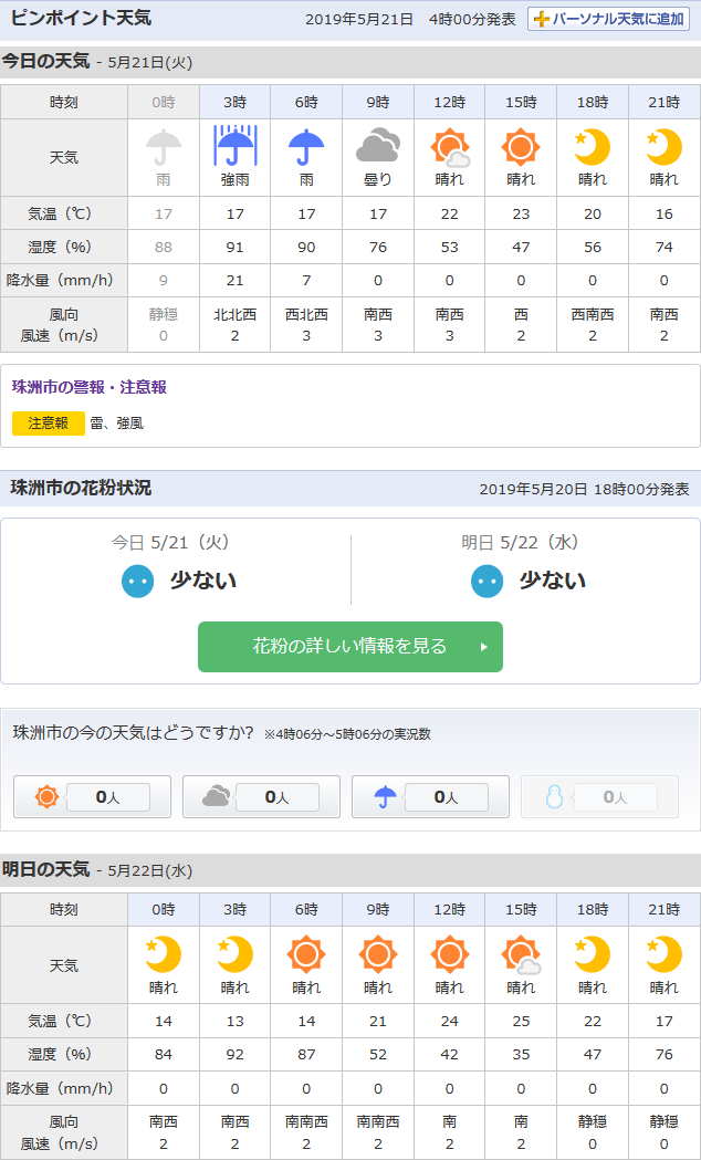 5/21天気予報