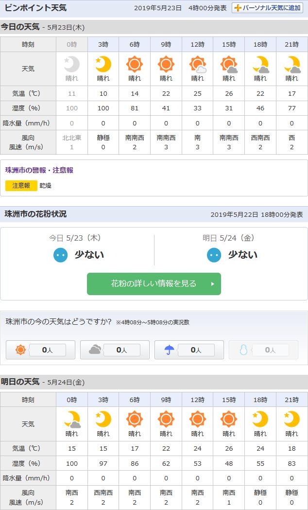 5/23天気予報