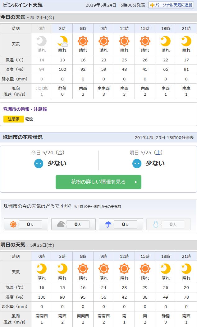 5/24天気予報