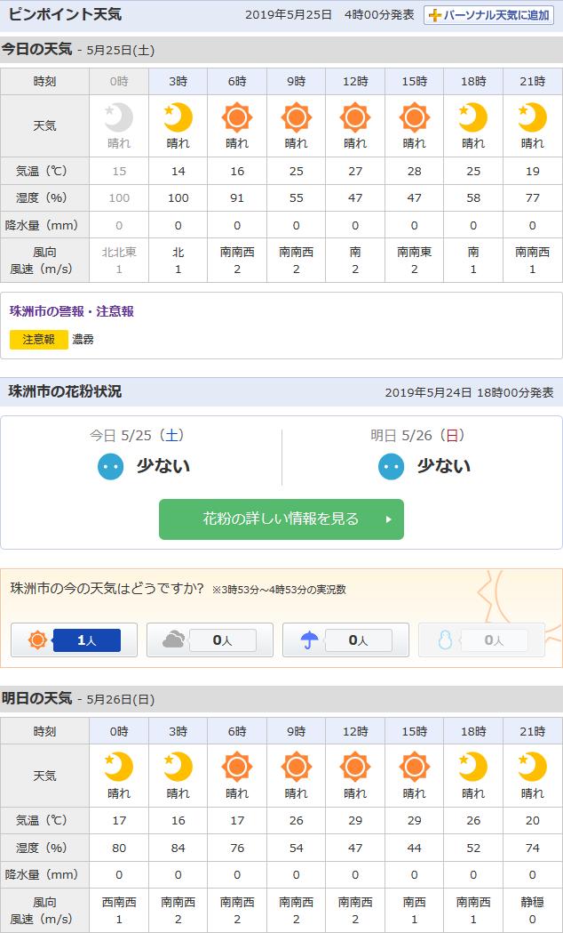 5/25天気予報