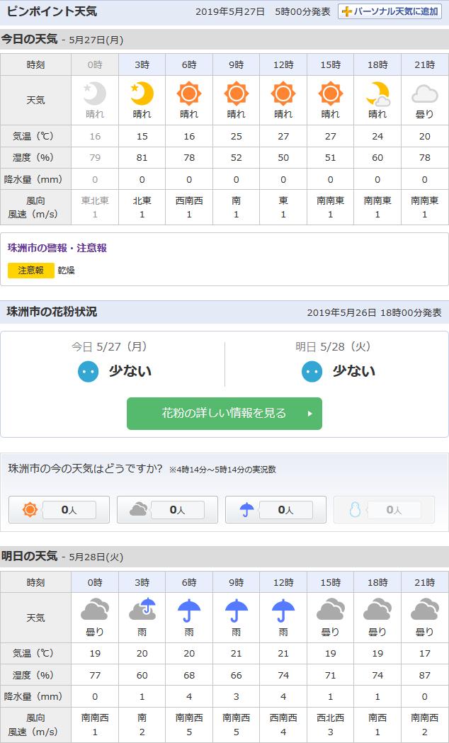 5/27天気予報