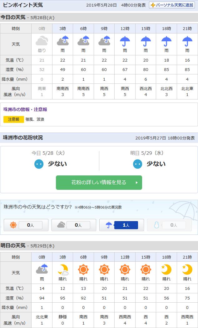 5/28天気予報