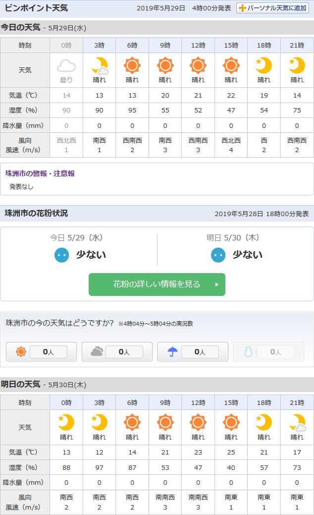 5/29天気予報
