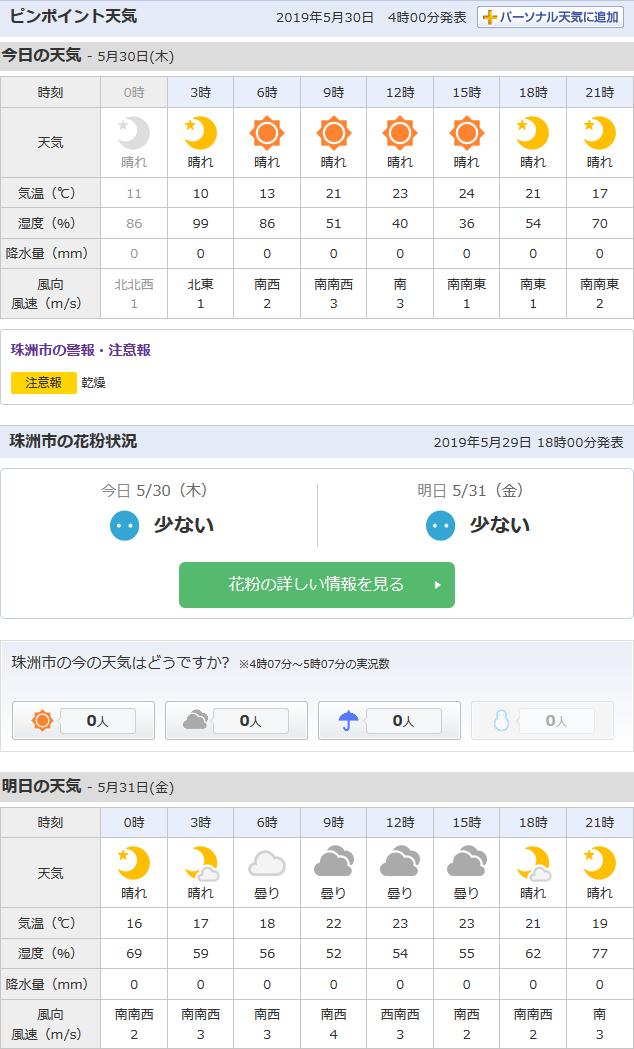 5/30天気予報