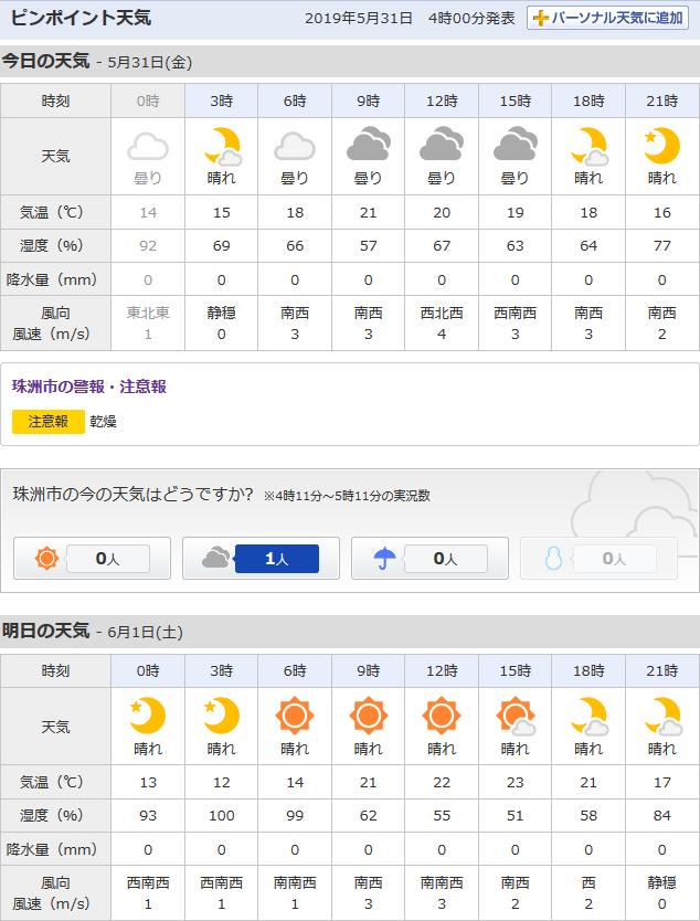5/31天気予報