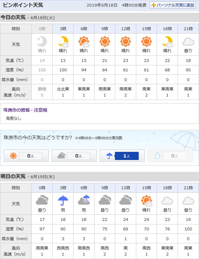 6/18天気予報