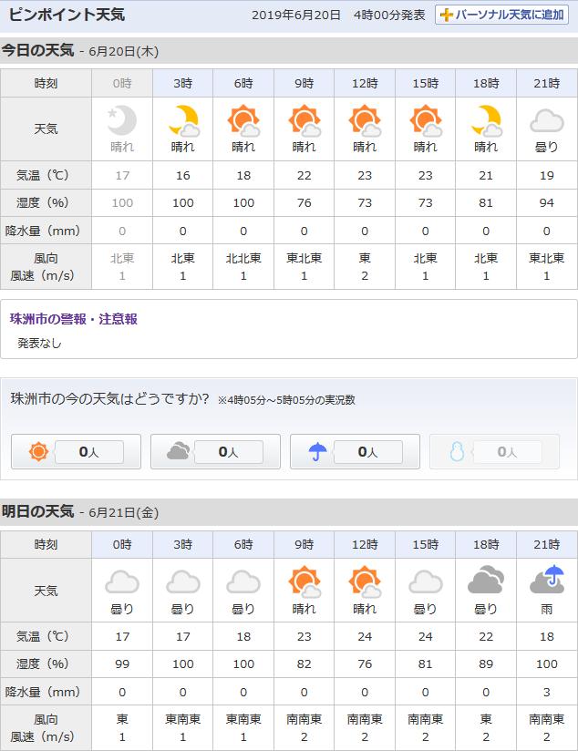 6/20天気予報