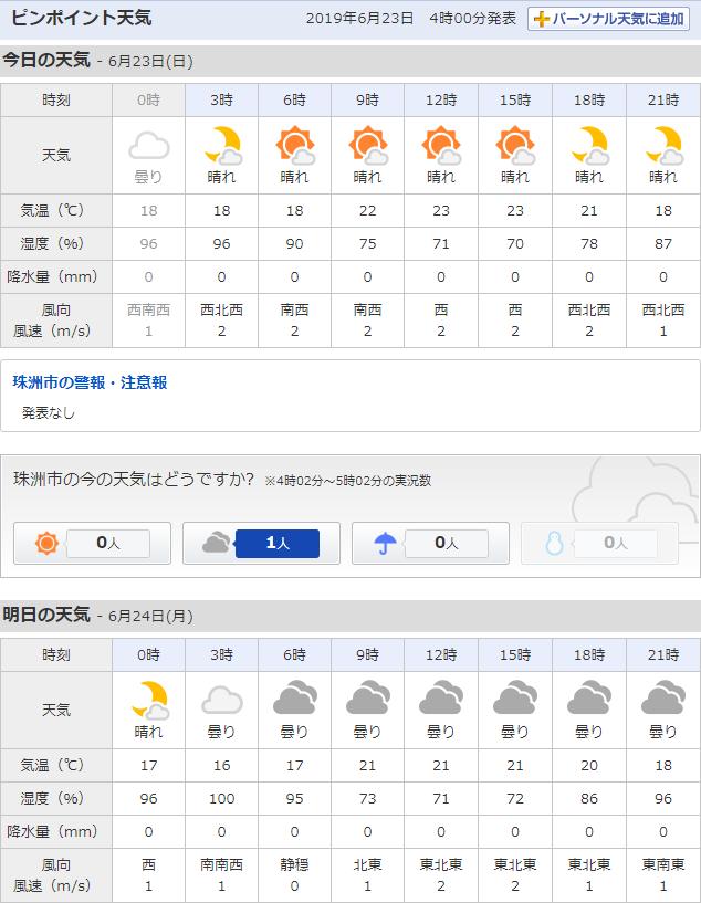 6/23天気予報