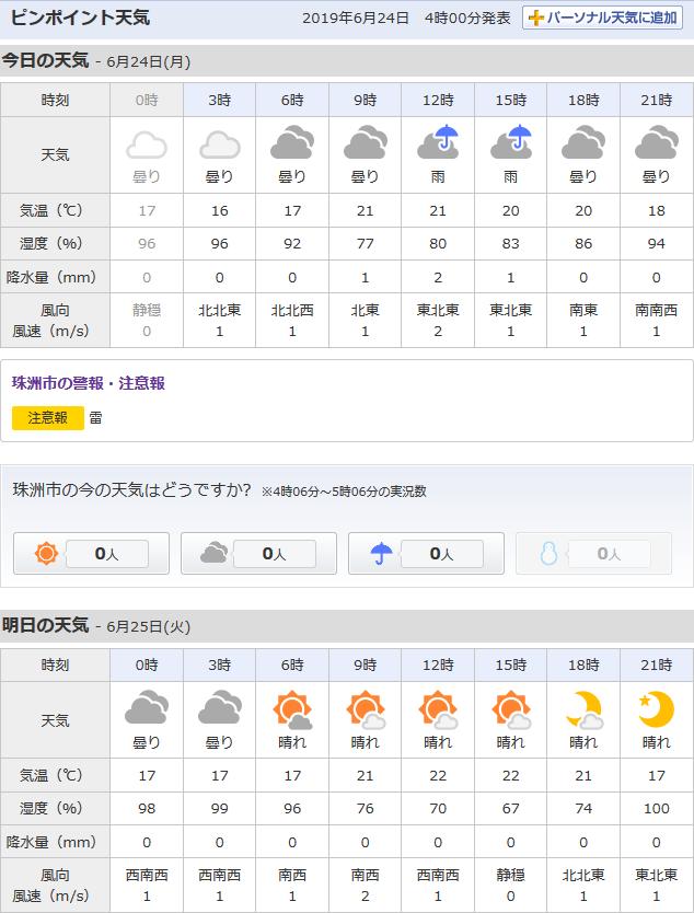 6/24天気予報